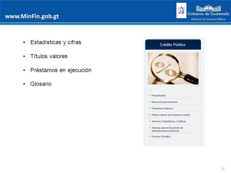 www.MinFin.gob.gt Estadísticas y cifras Títulos valores
