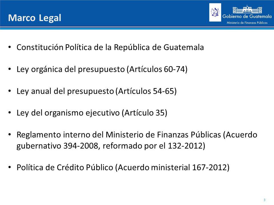 Marco Legal Constitución Política de la República de Guatemala