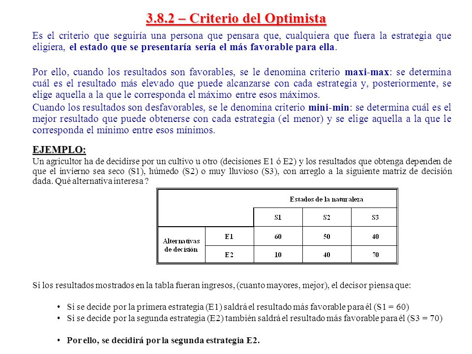 3.8.2 – Criterio del Optimista