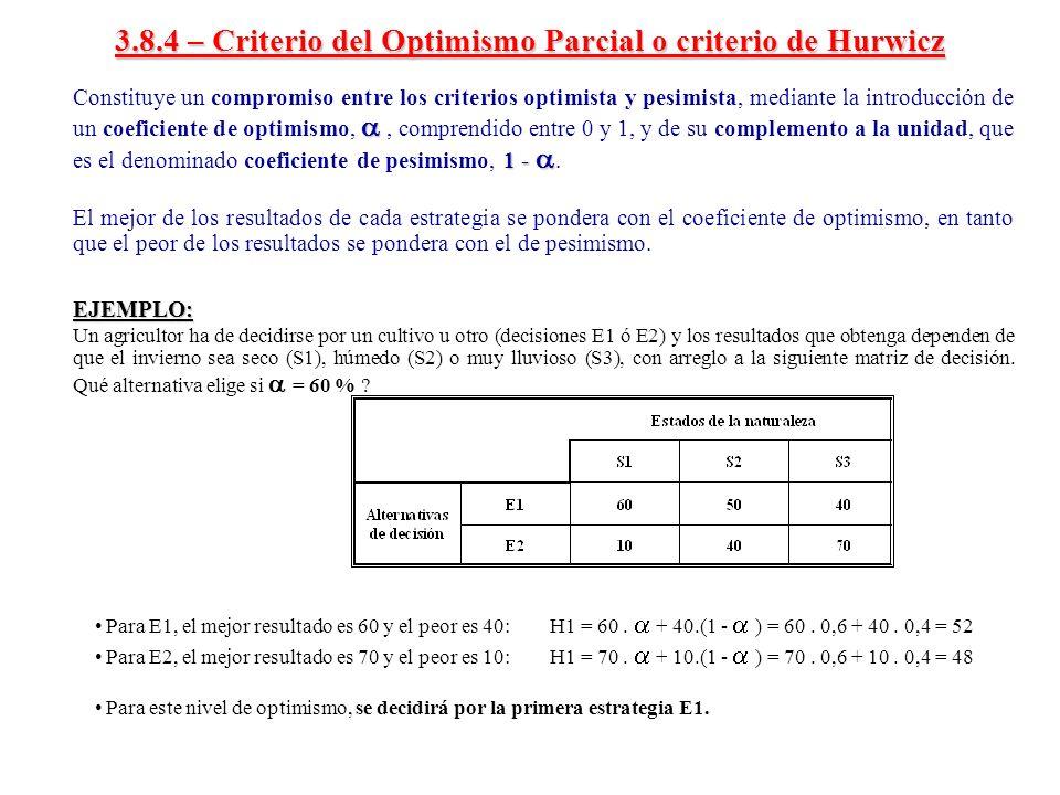 3.8.4 – Criterio del Optimismo Parcial o criterio de Hurwicz