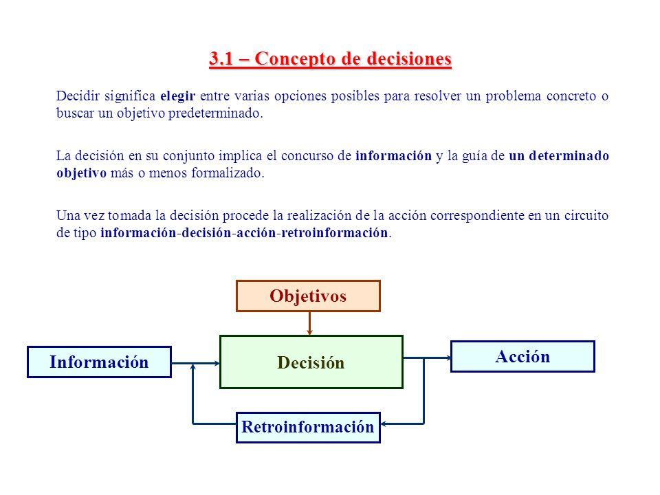 3.1 – Concepto de decisiones