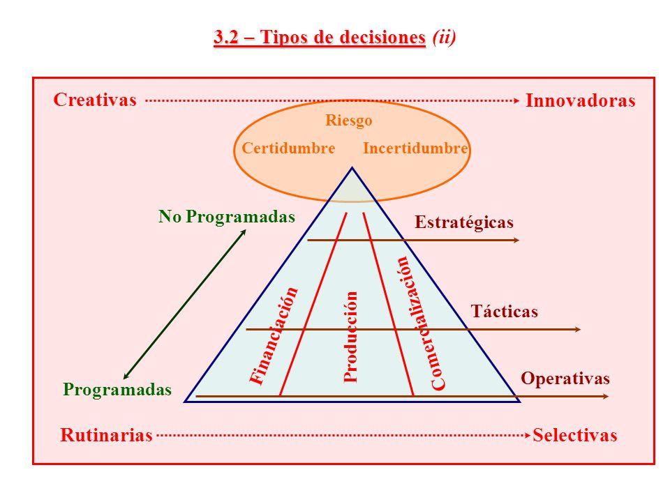 3.2 – Tipos de decisiones (ii)