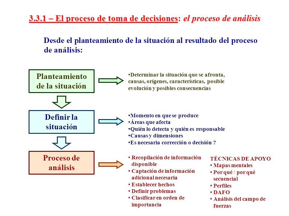 3.3.1 – El proceso de toma de decisiones: el proceso de análisis
