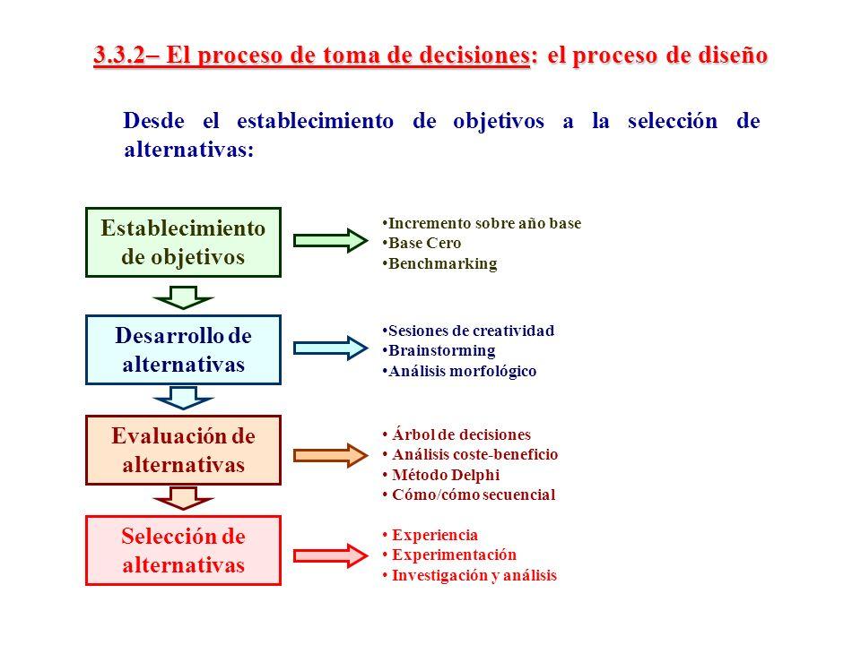 3.3.2– El proceso de toma de decisiones: el proceso de diseño