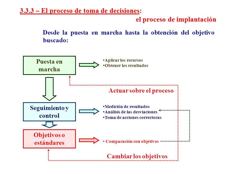 3.3.3 – El proceso de toma de decisiones: el proceso de implantación