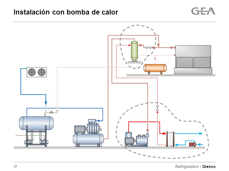 bombas de calor industriales ppt descargar
