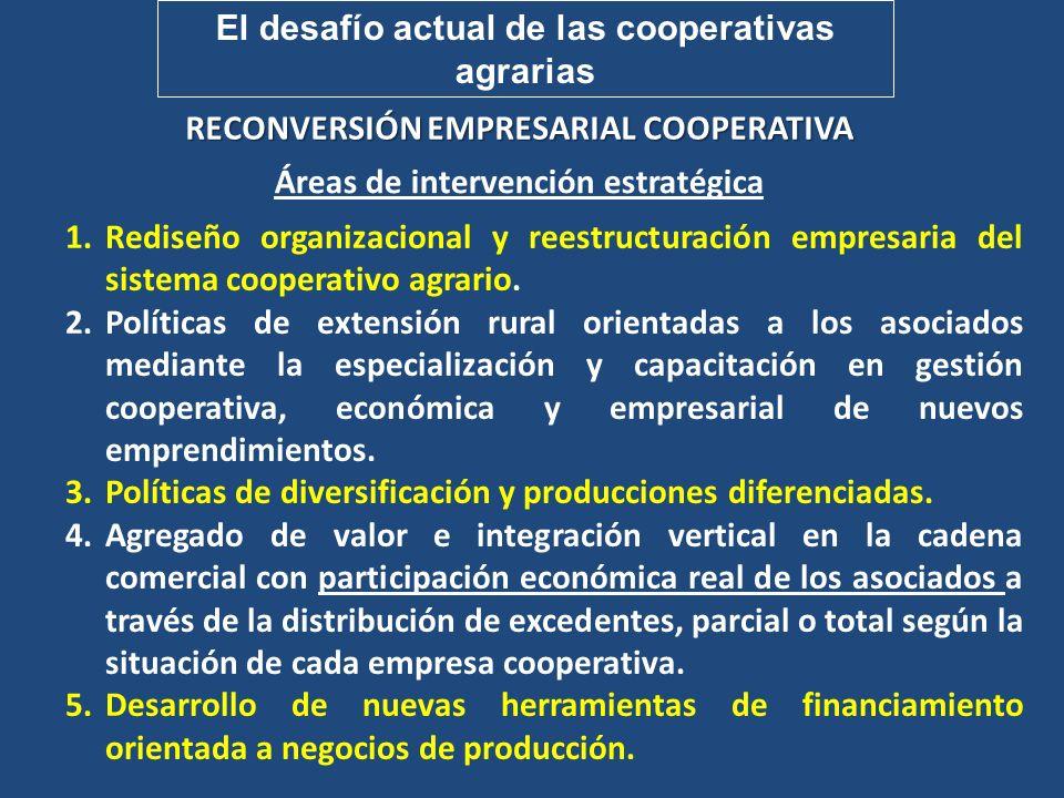 El desafío actual de las cooperativas agrarias