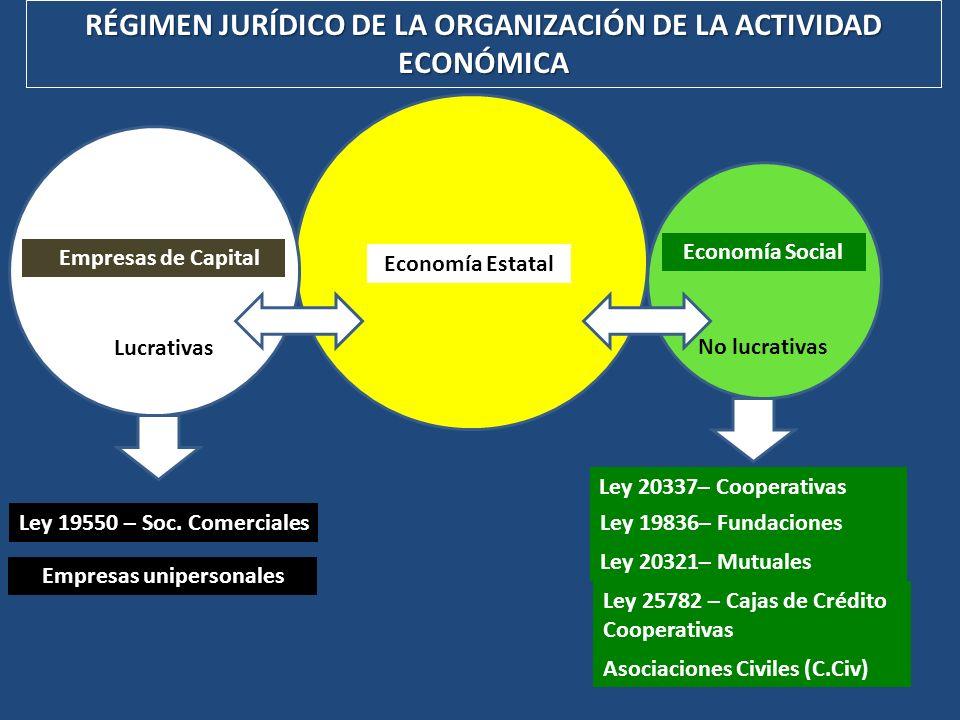 RÉGIMEN JURÍDICO DE LA ORGANIZACIÓN DE LA ACTIVIDAD ECONÓMICA