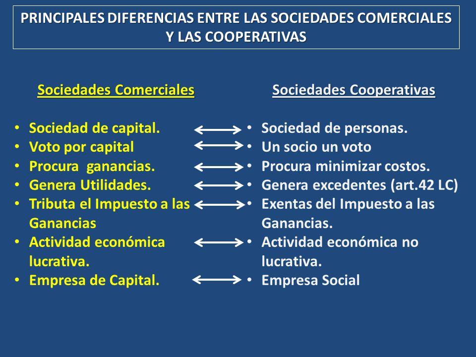 Sociedades Comerciales Sociedades Cooperativas
