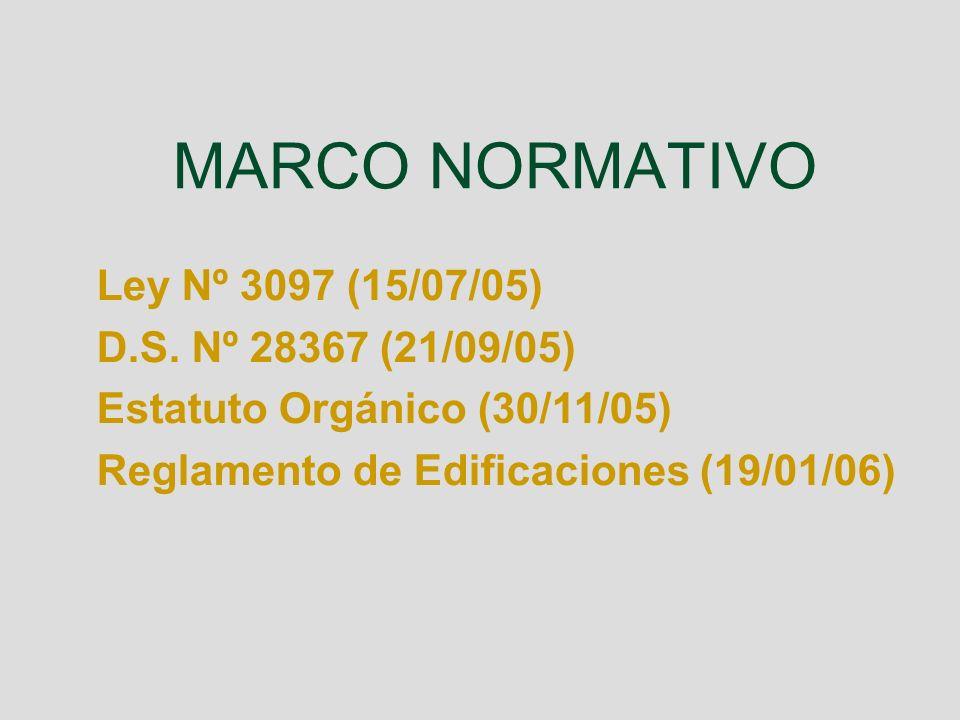 MARCO NORMATIVO Ley Nº 3097 (15/07/05) D.S. Nº 28367 (21/09/05)