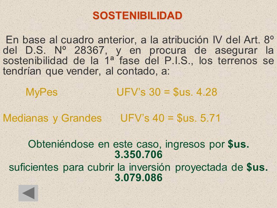 Medianas y Grandes UFV's 40 = $us. 5.71
