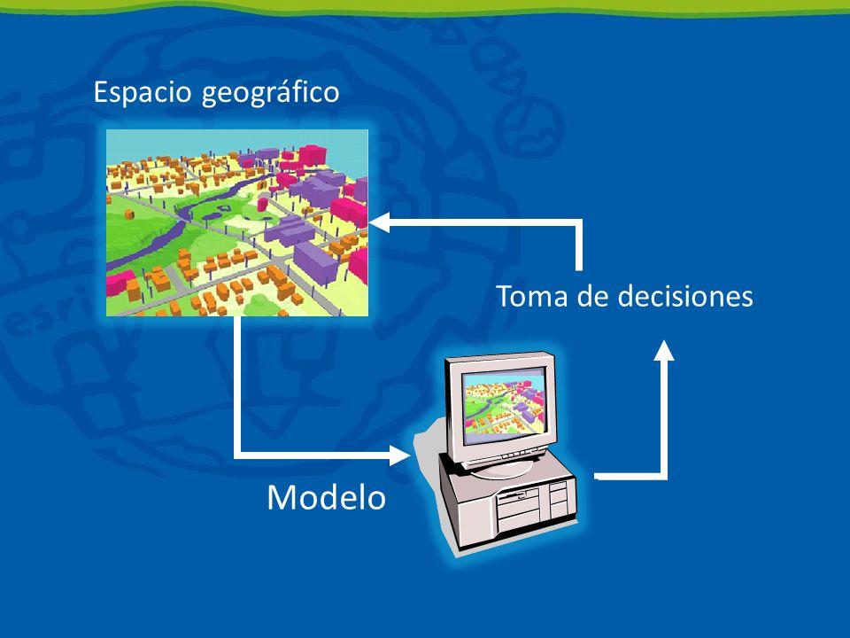 Espacio geográfico Toma de decisiones Modelo