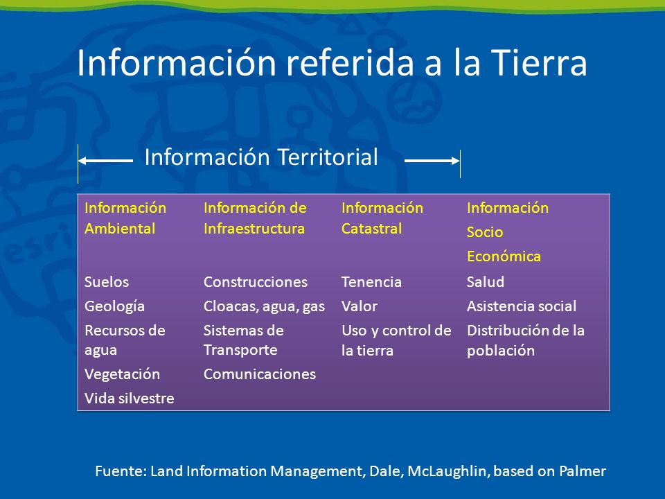 Información referida a la Tierra