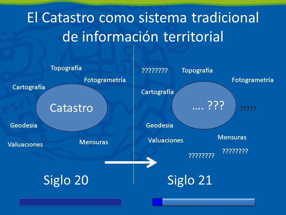 El Catastro como sistema tradicional de información territorial
