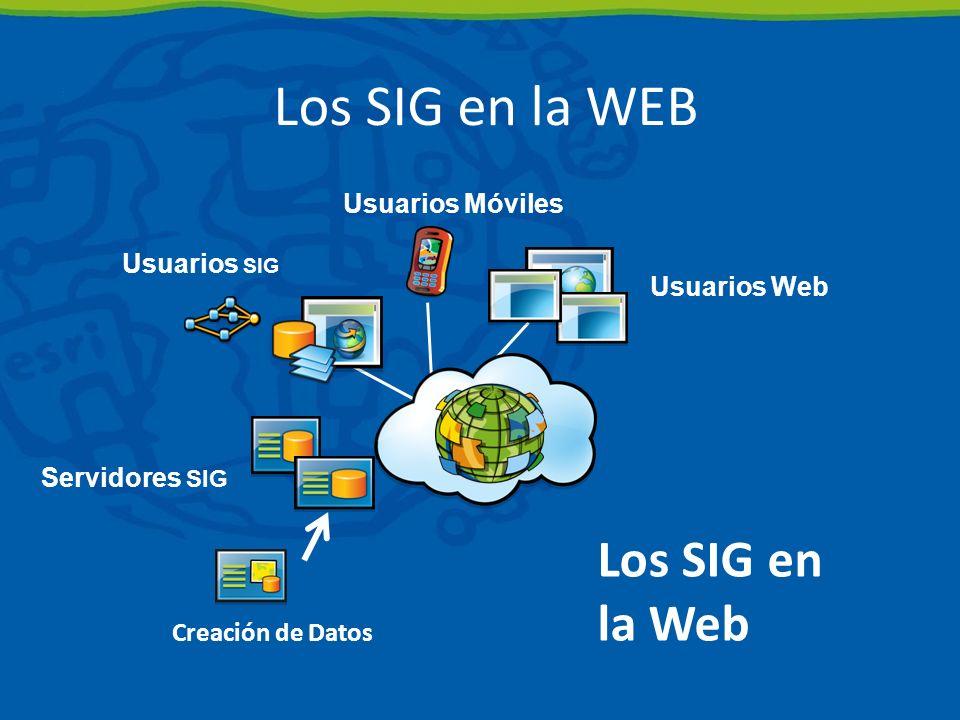 Los SIG en la WEB Los SIG en la Web Usuarios Móviles Usuarios SIG