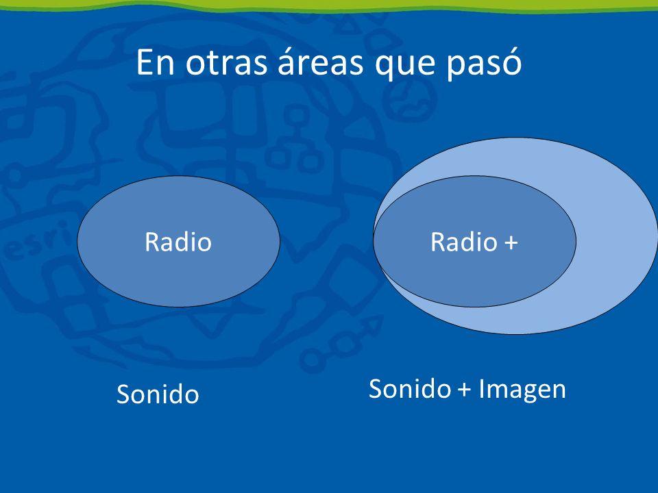En otras áreas que pasó Radio Radio + Sonido + Imagen Sonido