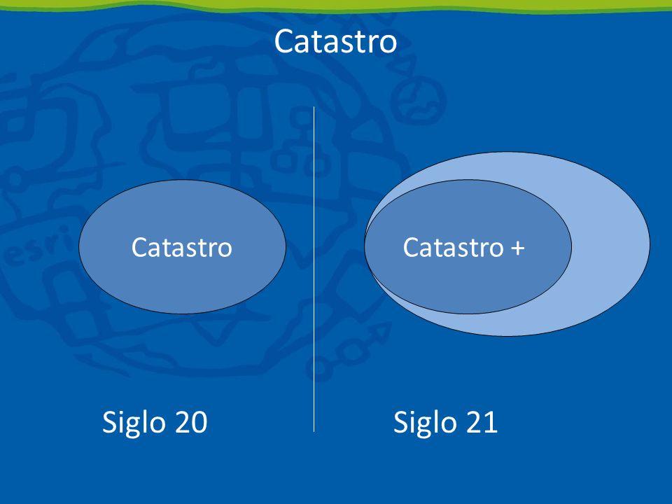 Catastro Catastro Catastro + Siglo 20 Siglo 21