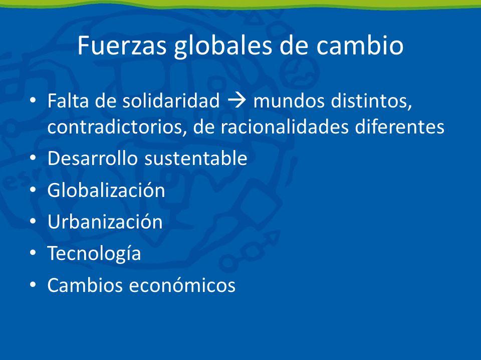 Fuerzas globales de cambio