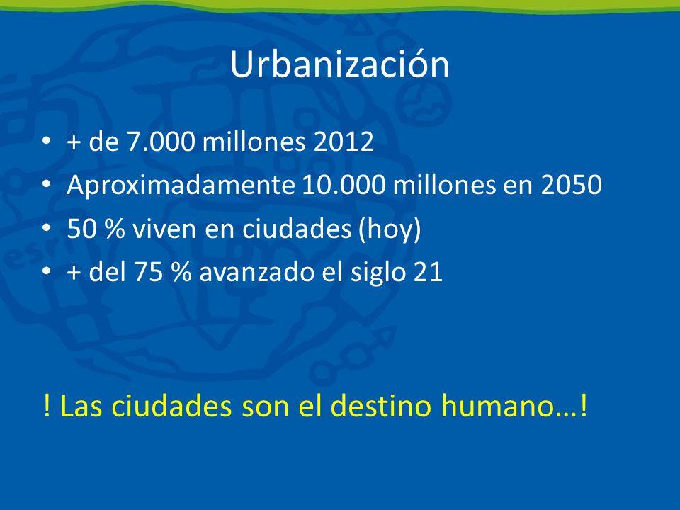 Urbanización ! Las ciudades son el destino humano…!