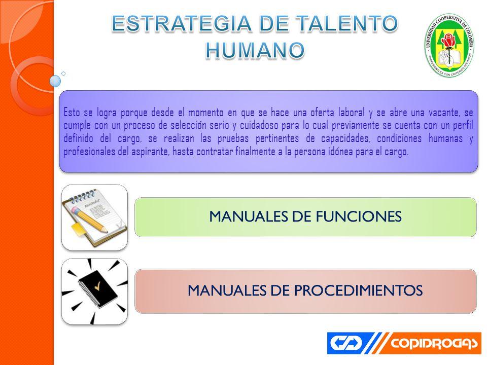 ESTRATEGIA DE TALENTO HUMANO