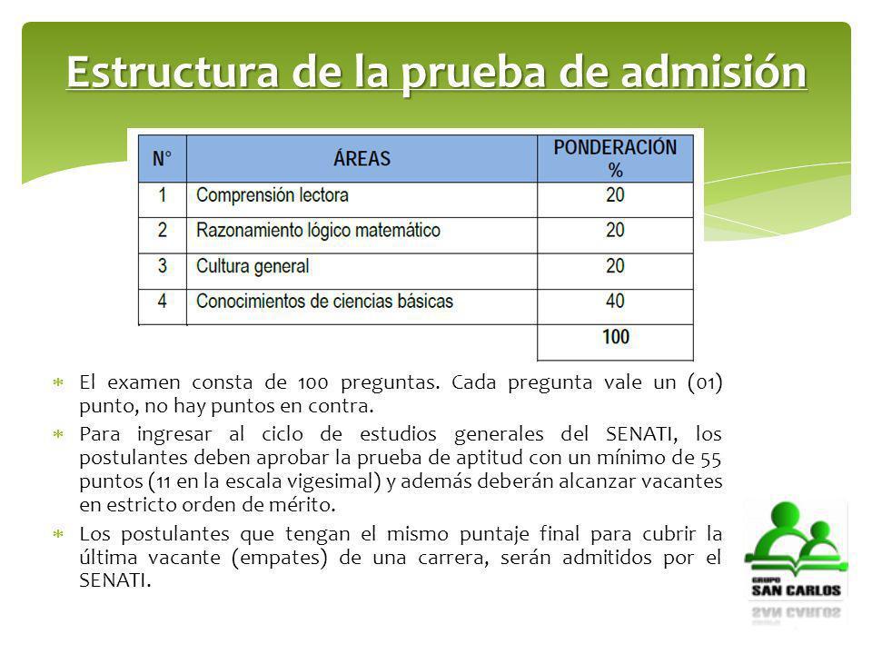 Estructura de la prueba de admisión