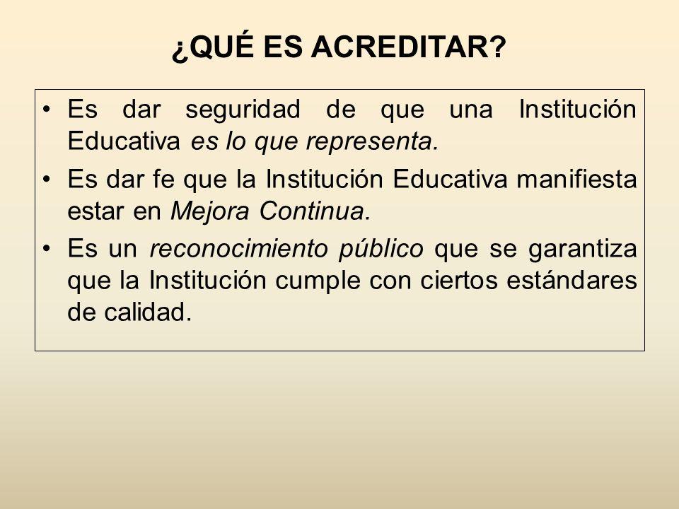 ¿QUÉ ES ACREDITAR Es dar seguridad de que una Institución Educativa es lo que representa.