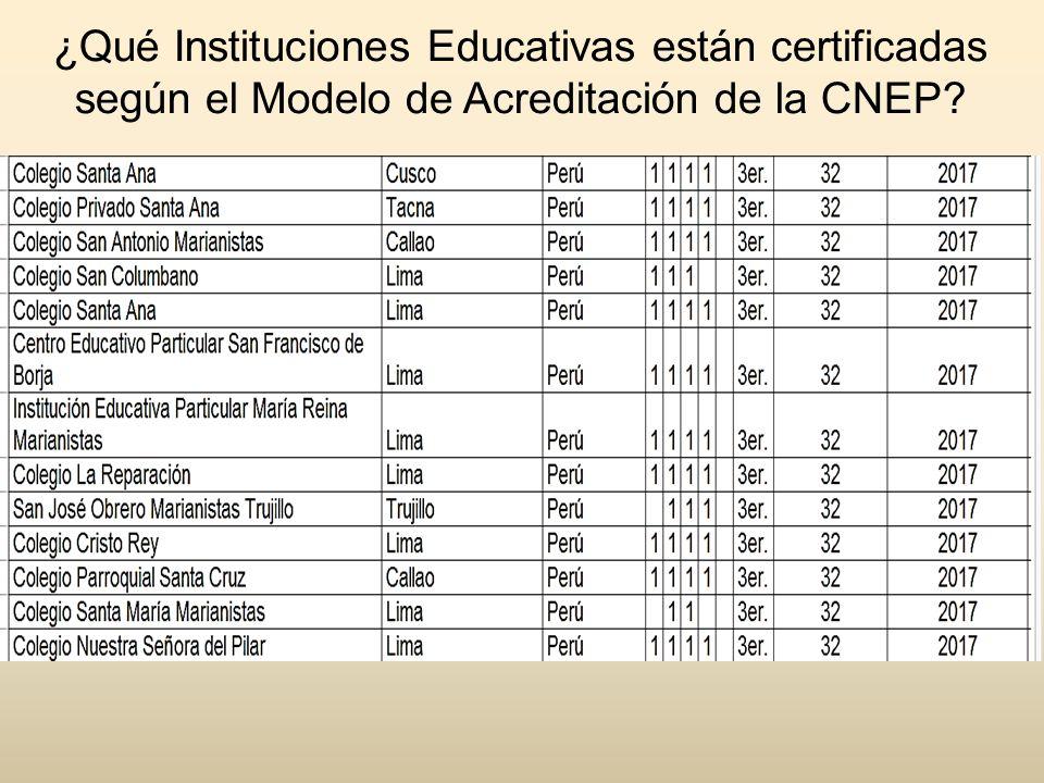 ¿Qué Instituciones Educativas están certificadas según el Modelo de Acreditación de la CNEP