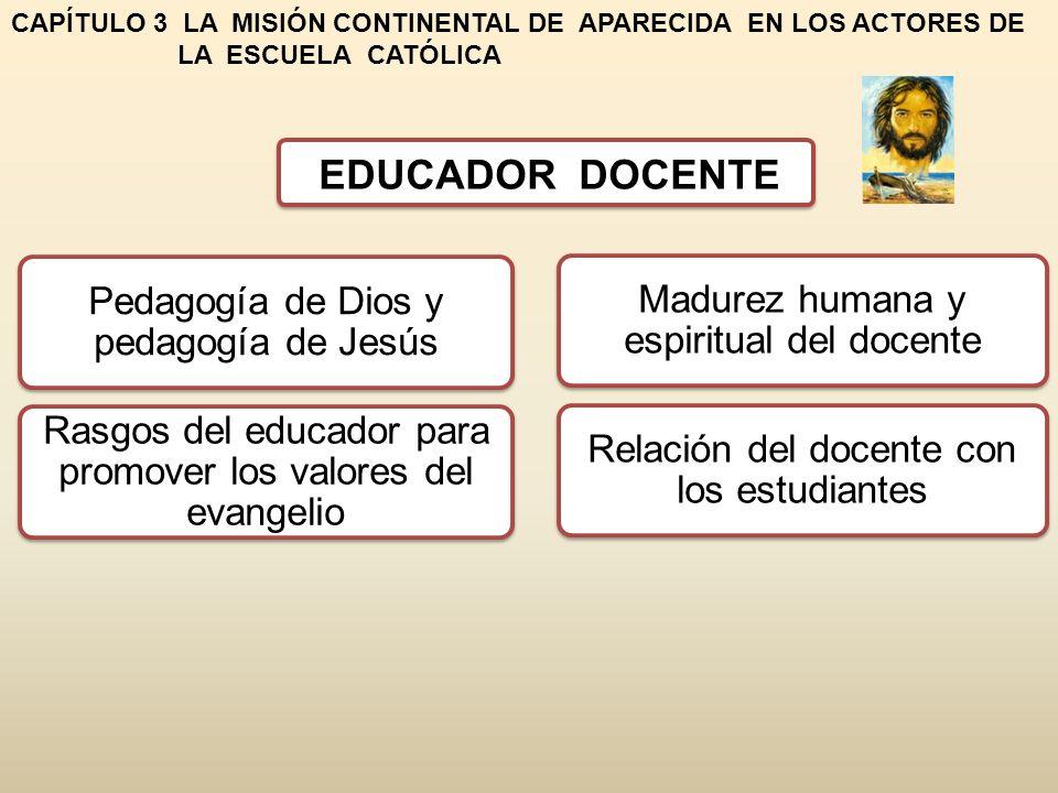 EDUCADOR DOCENTE Pedagogía de Dios y pedagogía de Jesús