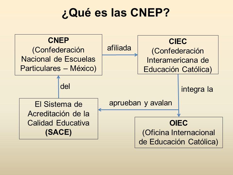 ¿Qué es las CNEP CNEP (Confederación Nacional de Escuelas Particulares – México)