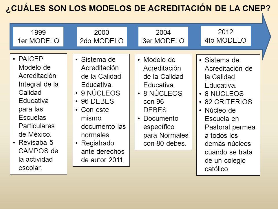 ¿CUÁLES SON LOS MODELOS DE ACREDITACIÓN DE LA CNEP