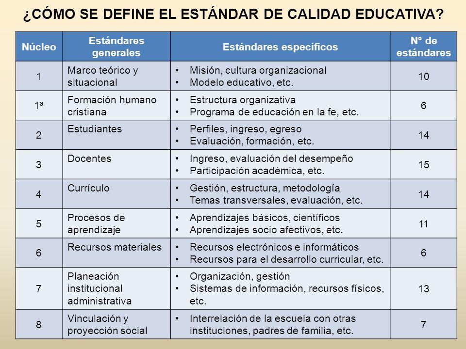 ¿CÓMO SE DEFINE EL ESTÁNDAR DE CALIDAD EDUCATIVA