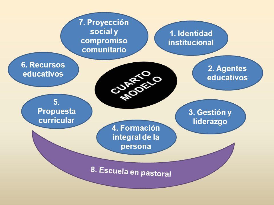 CUARTOMODELO 7. Proyección social y compromiso comunitario