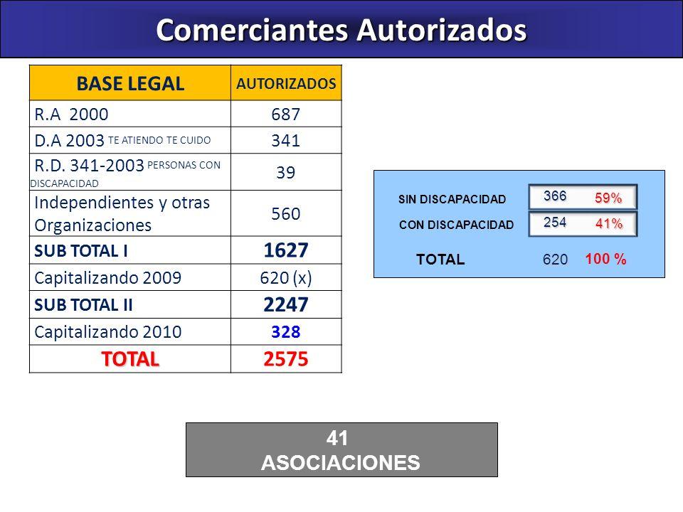 Comerciantes Autorizados