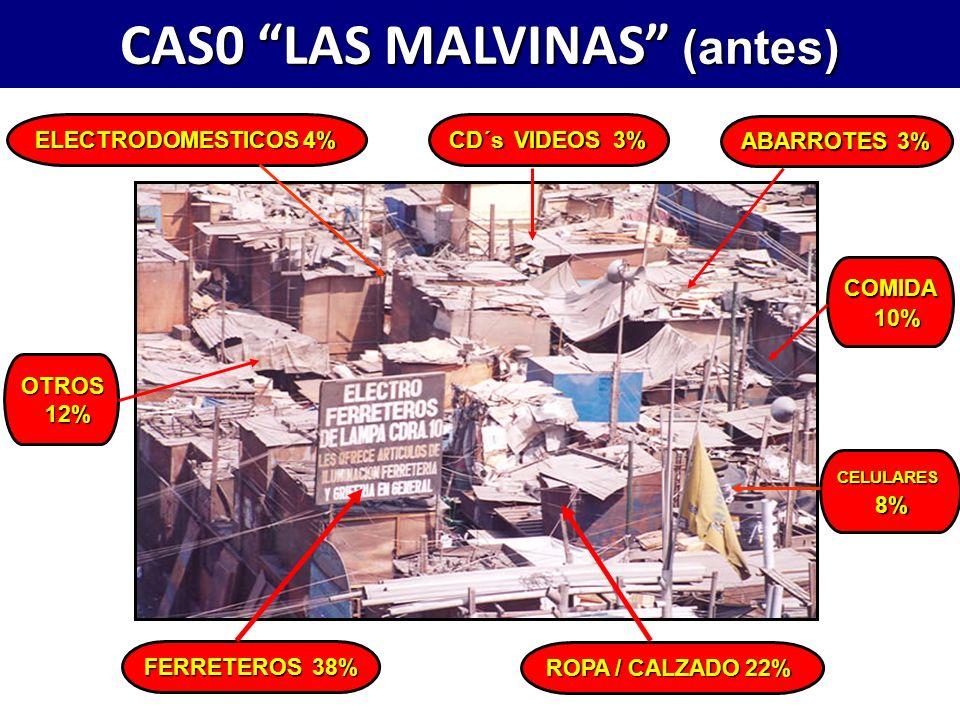 CAS0 LAS MALVINAS (antes)