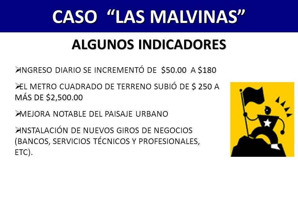 CASO LAS MALVINAS ALGUNOS INDICADORES
