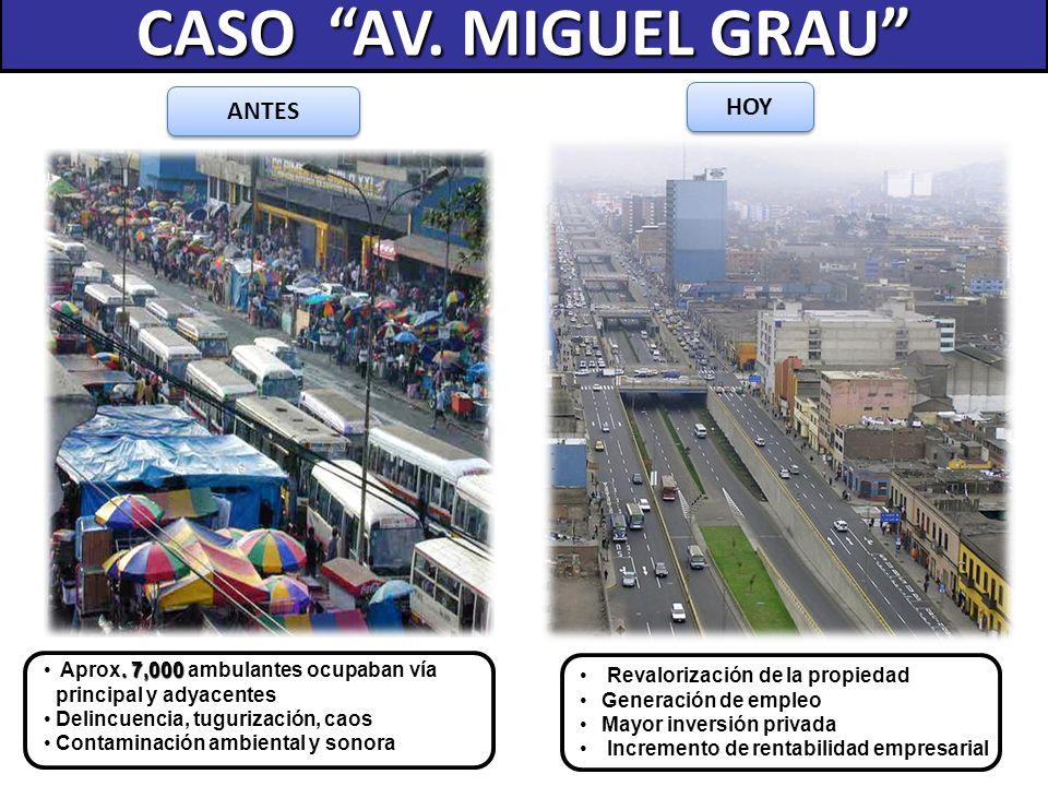 CASO AV. MIGUEL GRAU HOY ANTES
