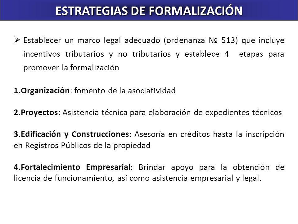ESTRATEGIAS DE FORMALIZACIÓN