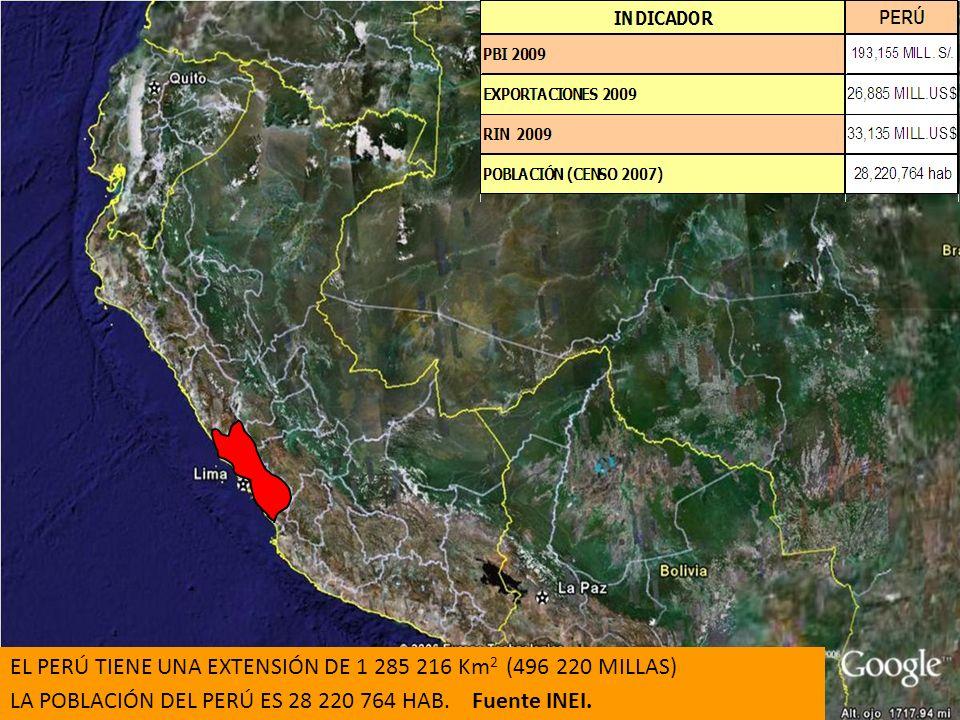 EL PERÚ TIENE UNA EXTENSIÓN DE 1 285 216 Km2 (496 220 MILLAS)
