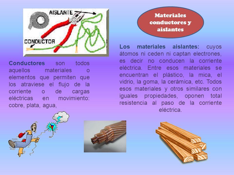 Materiales conductores y aislantes