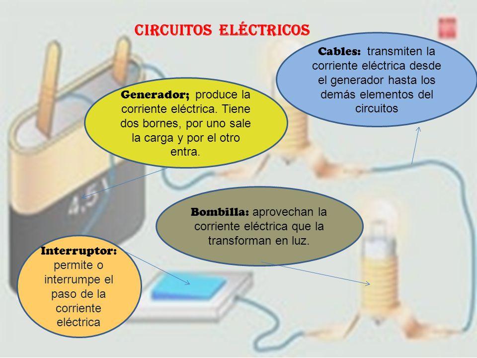 CIRCUITOS ELÉCTRICOS Cables: transmiten la corriente eléctrica desde el generador hasta los demás elementos del circuitos.