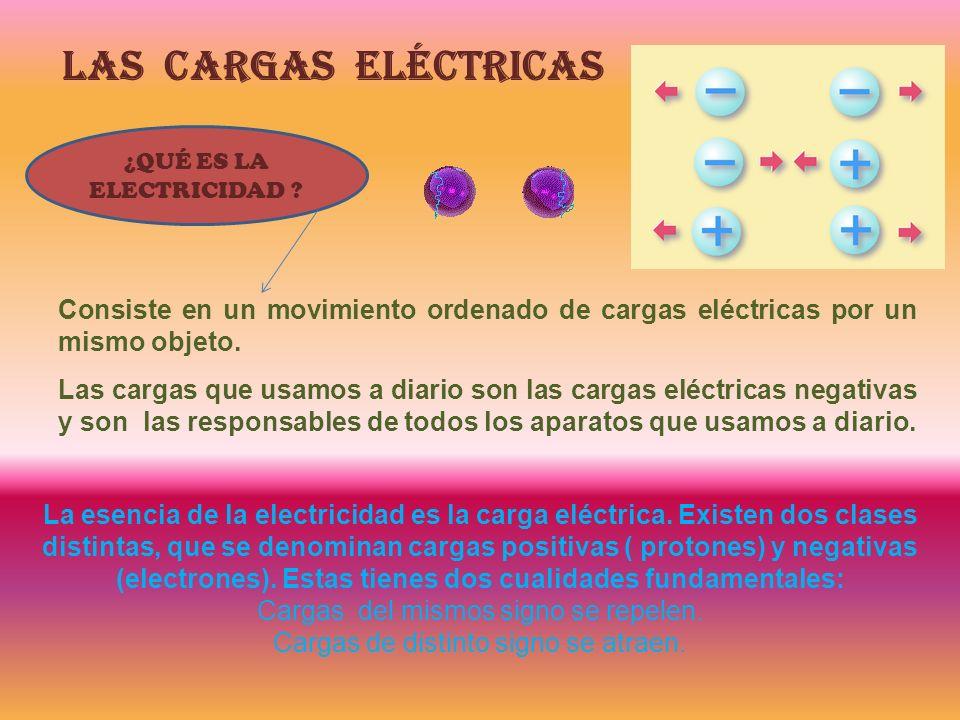 LAS CARGAS ELÉCTRICAS ¿QUÉ ES LA ELECTRICIDAD Consiste en un movimiento ordenado de cargas eléctricas por un mismo objeto.