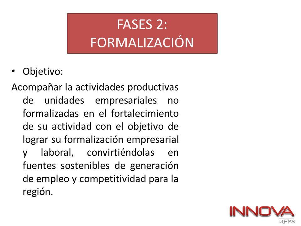 FASES 2: FORMALIZACIÓN Objetivo: