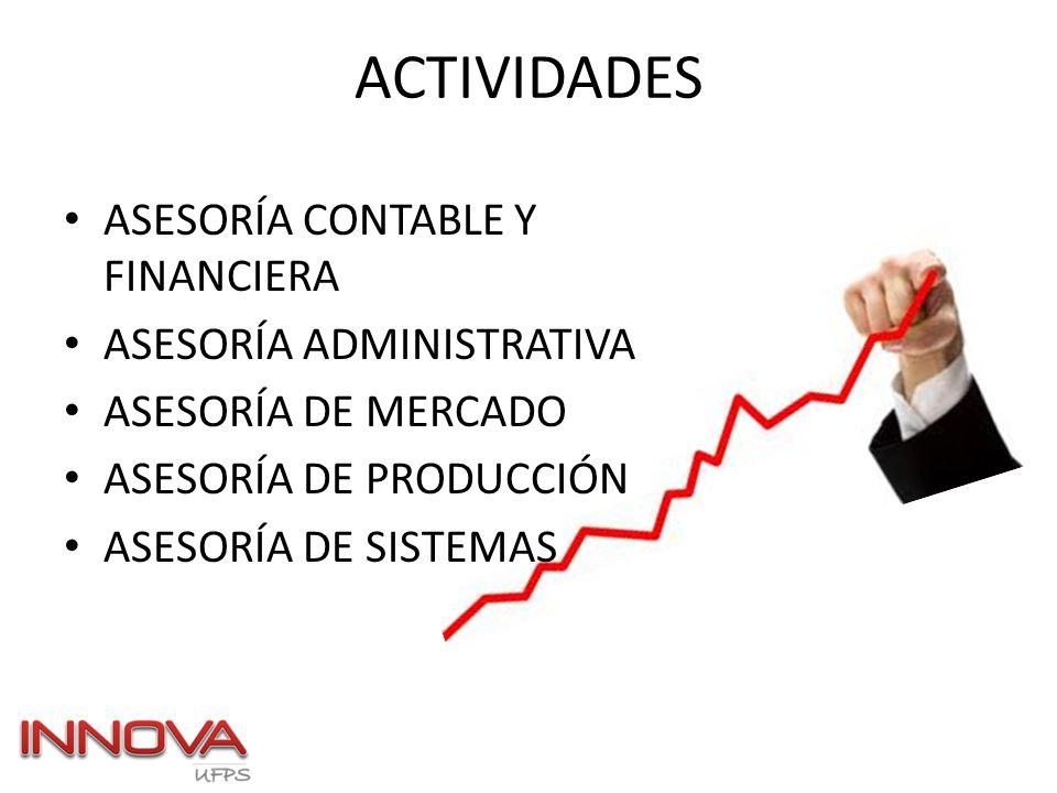 ACTIVIDADES ASESORÍA CONTABLE Y FINANCIERA ASESORÍA ADMINISTRATIVA