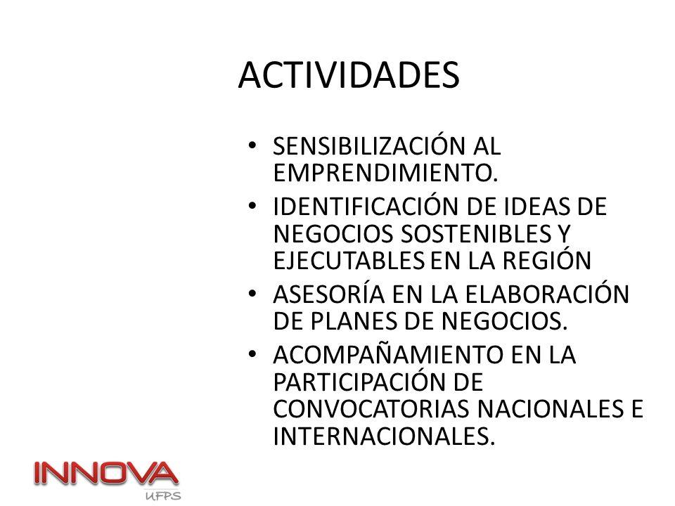 ACTIVIDADES SENSIBILIZACIÓN AL EMPRENDIMIENTO.