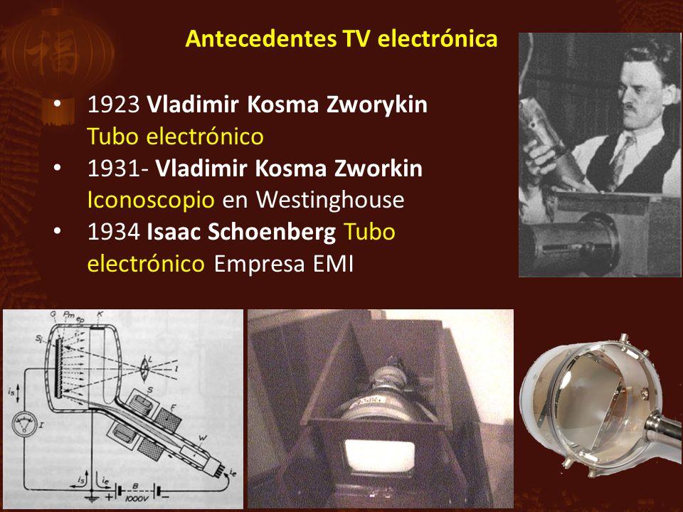 Antecedentes TV electrónica