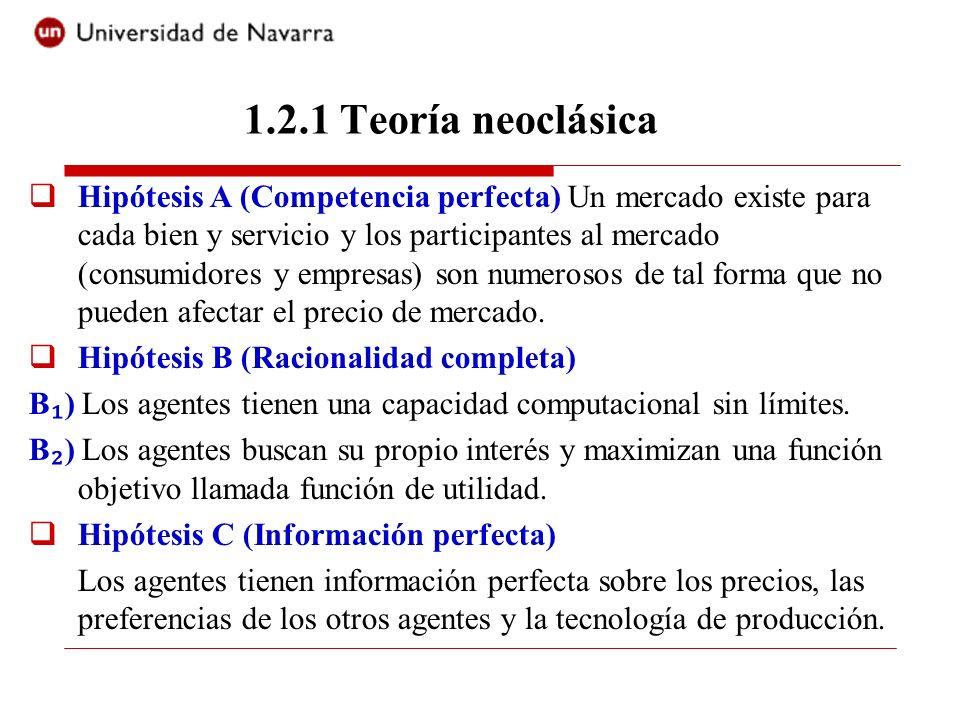 1.2.1 Teoría neoclásica