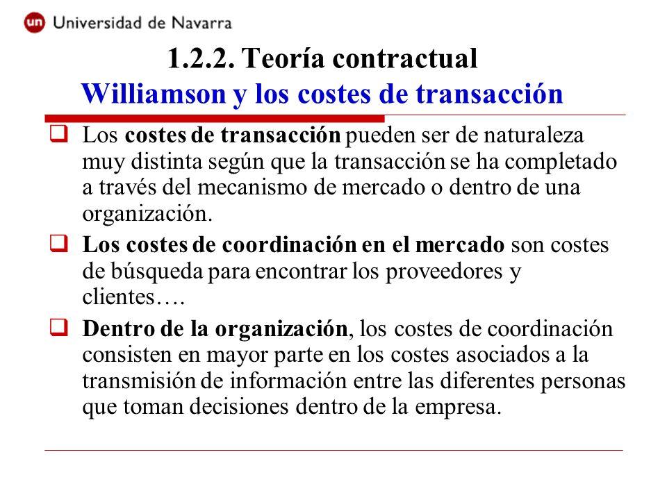 1.2.2. Teoría contractual Williamson y los costes de transacción