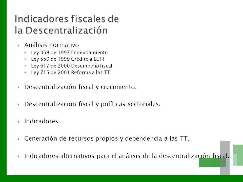 Indicadores fiscales de la Descentralización