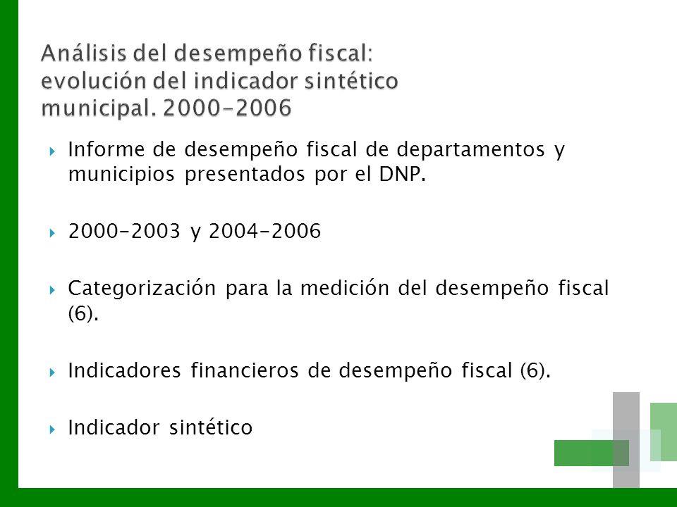 Análisis del desempeño fiscal: evolución del indicador sintético municipal. 2000-2006