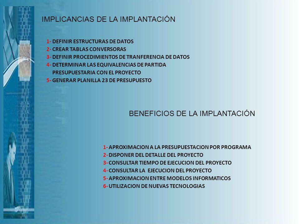 IMPLICANCIAS DE LA IMPLANTACIÓN